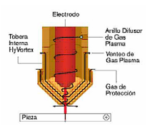 Source plasma HD