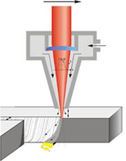 detalle Resonador laser CO2 sellado