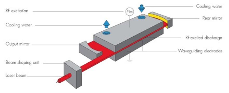 bomba alta presión para maquinas de corte por agua tci cutting